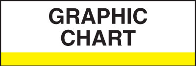 400 Series Create Your Own Patient Chart Divider Tab Graphic Chart  Yellow 1-1/4